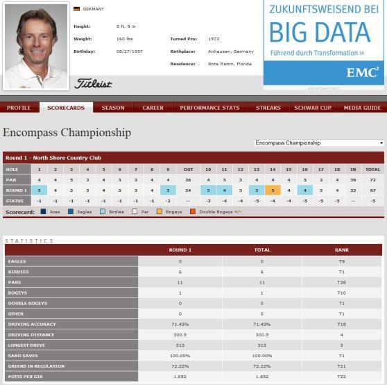 Encompass Championship00