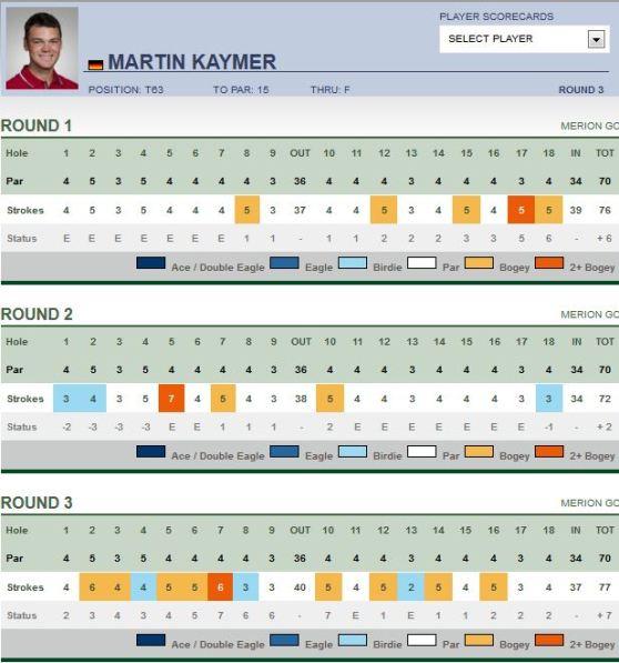 Golf US-Open 2013 04