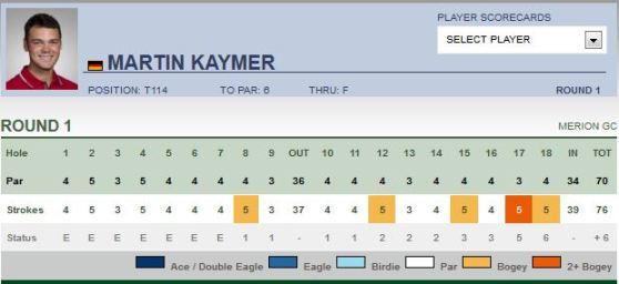 Martin Kaymer Tag 1 US Open