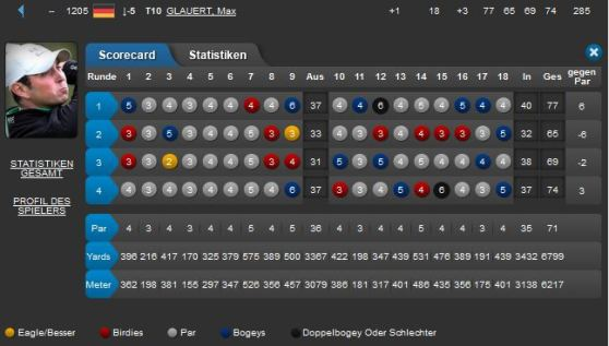 Najeti Hotels Golf Open 2013 04