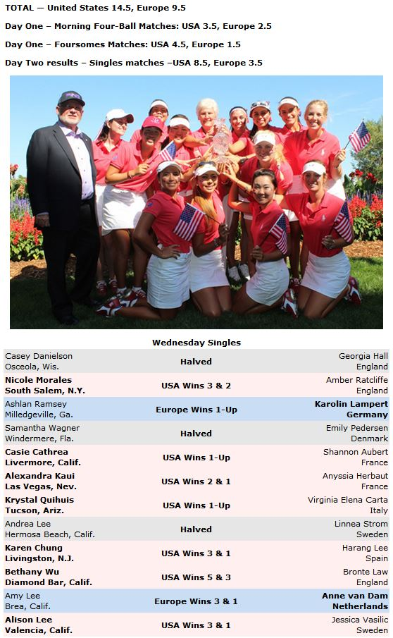 junior solheimcup 2013 1