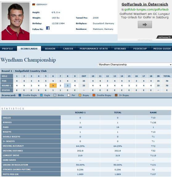 Kaymer Scorecard