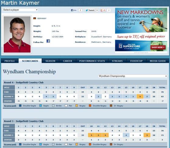Martin Kaymer Scorecard 1