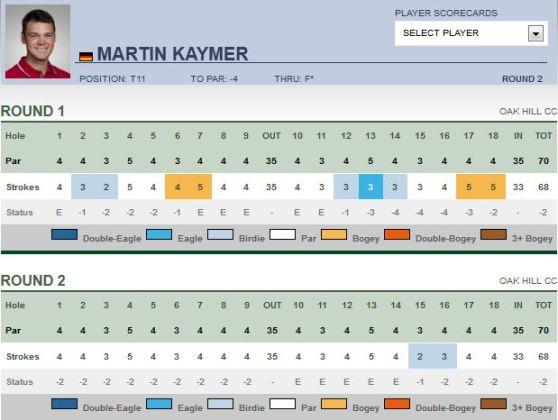 PGA_Championship_2013_03