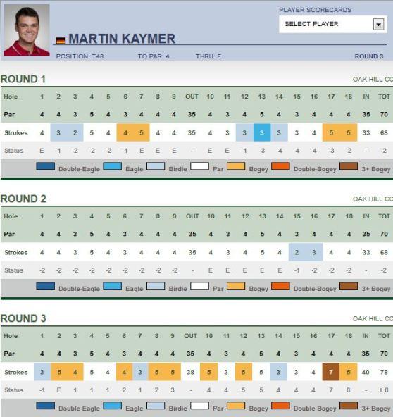 PGA_Championship_2013_05