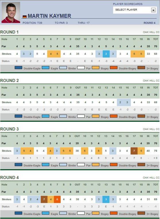 PGA_Championship_2013_06