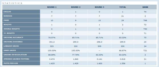 Deutsche Bank Championship 2013 04