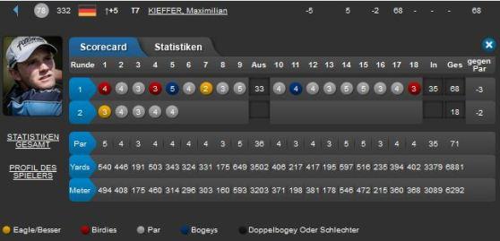 Omega European Masters 01