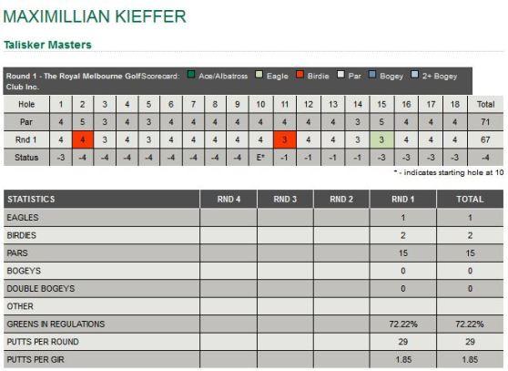 Australien Masters 2013 01