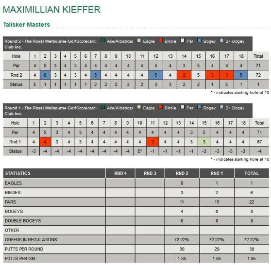 Australien Masters 2013 02