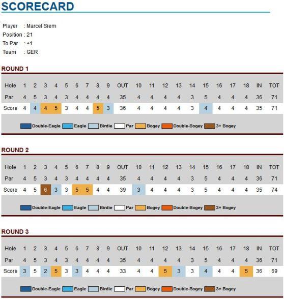 ISPS HANDA World Cup of Golf 2013 04