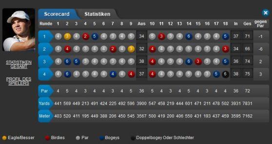 Nedbank Golf 2014 07