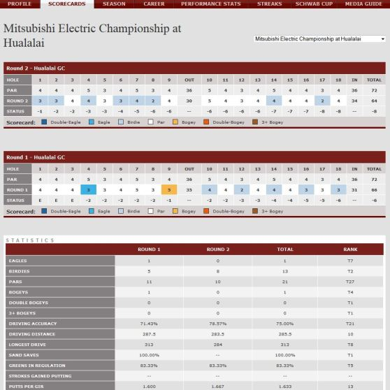 Mitsubishi Electronic Championship 02