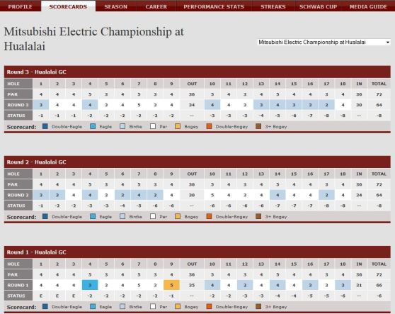 Mitsubishi Electronic Championship 04