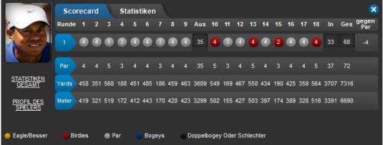 Omega Dubai Desert Classic Tiger Woods 01