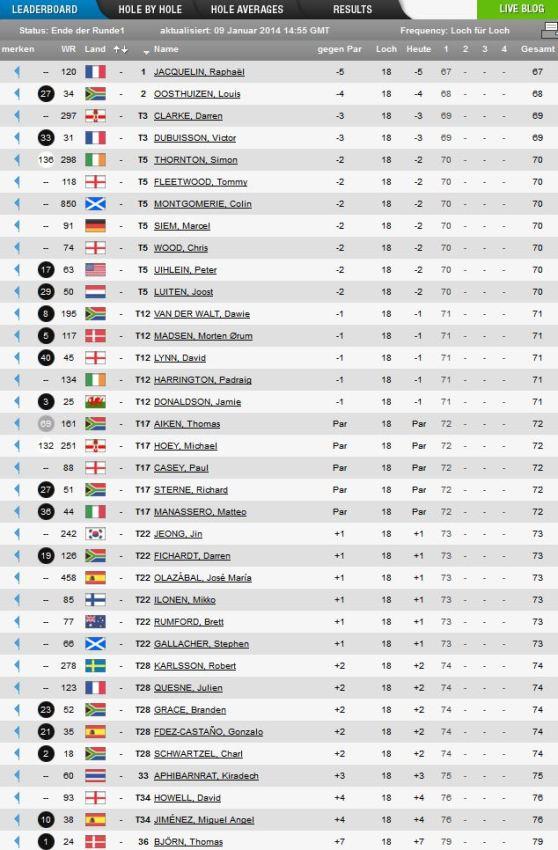 Volvo Golf Champions 2014 02