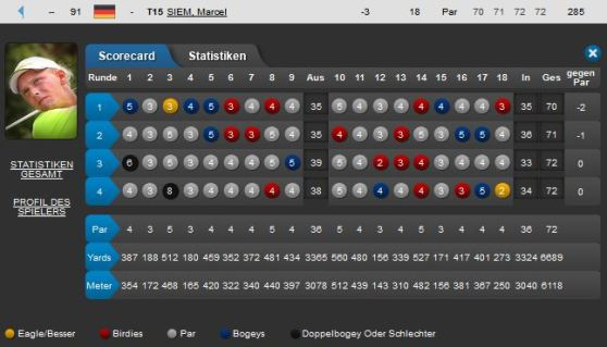 Volvo Golf Champions 2014 03