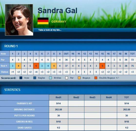 HSBC Women's Champions Sandra Gal Teil 1