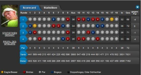 Nedbank Golf Challenge_Marcel Siem Finale