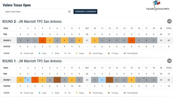 Martin Kaymer_Valero_Texas_Open_Round_two