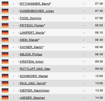 BMW International Open 2015 deutsche Starter