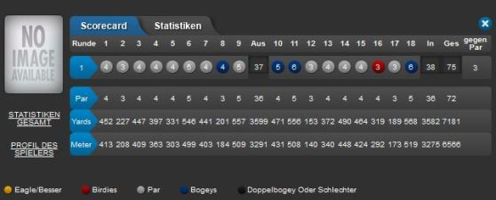 BMW International Open 2015 Tag 1 Score Stephan Jaeger