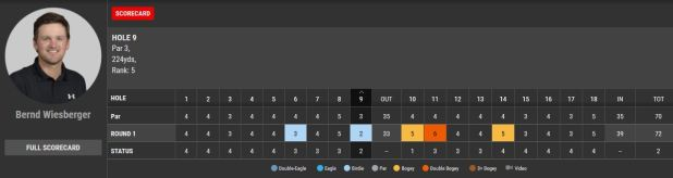 US_Open_Bernd Wiesberger_Scorecard_Tag_1