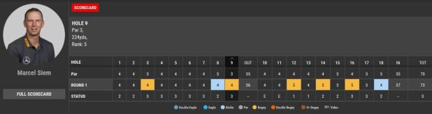 US_Open_Marcel_Siem_Scorecard_Tag_1
