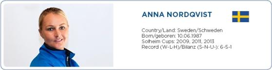 Anna_Nordqvist