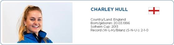Charley_Hull