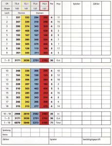 golfclub-bodensee-weissensberg-e.v.-scorecard-1-10008-0