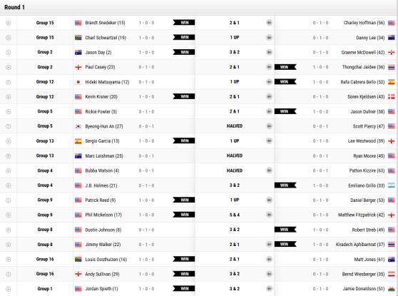 Worldgolfchampionships 2016 erste Runde Bild 1