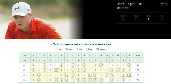 Jordan Spieth Score Card
