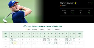 Masters Martin Kaymer Tag 2